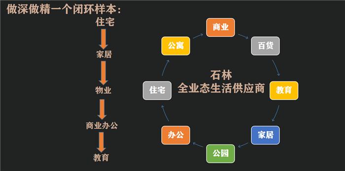 """2019年石林家居连锁 """"十年老业主答谢会""""圆满成功"""