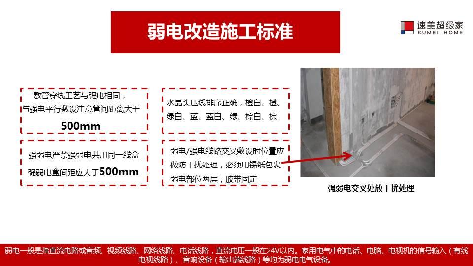 【水电施工,安全先行】速美超级家标准的电路施工工艺