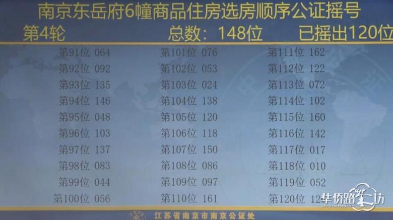 中签率42.6%,银城东岳府摇号结果出炉,今晚开盘!