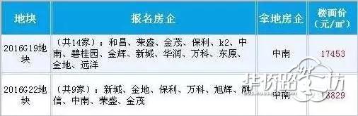 【小样3月跑盘】江宁纯新盘实探,售楼处雏形曝光!预计今年上半年入市!