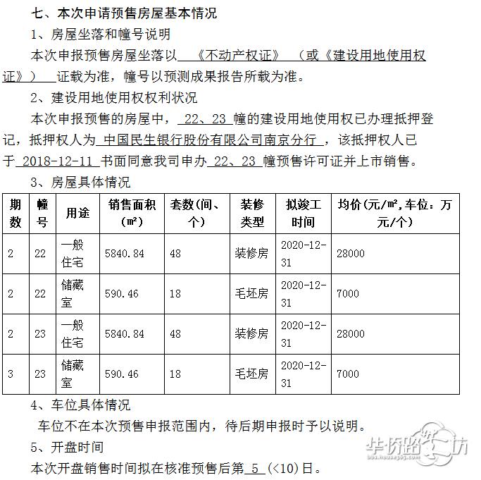 石林云城已领取22、23号楼共96套房源,均价28000元/�O,最快本周日开盘!